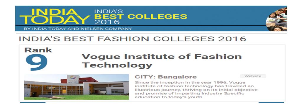 best fashion design college 2016